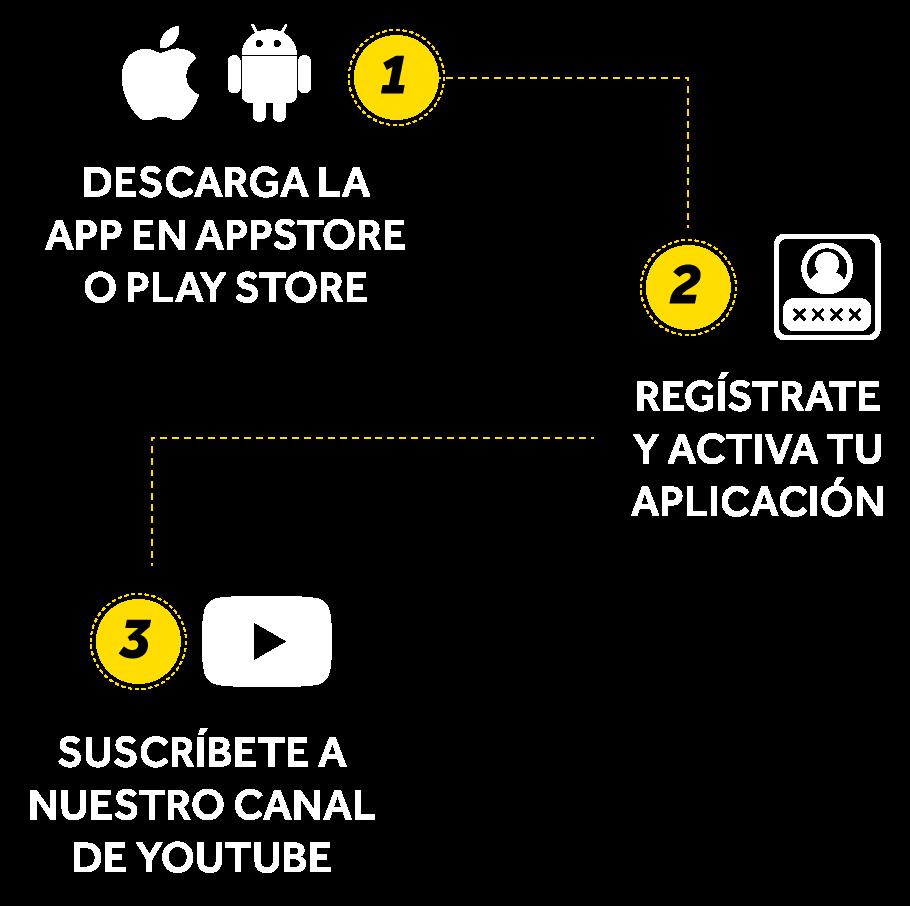 App Instrucciones Spinning